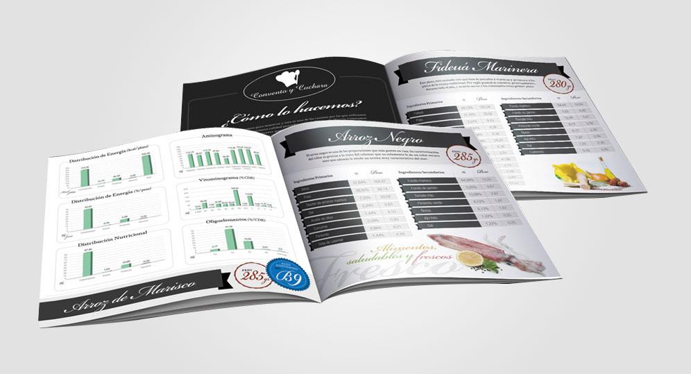 Impresi n de revistas impresi n de folletos for Modelo de catalogo de productos